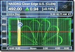 CLEN Index