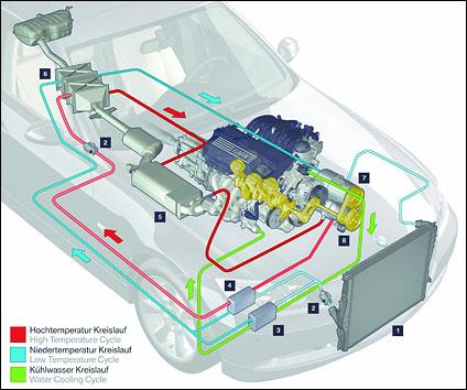 BMW Steamer