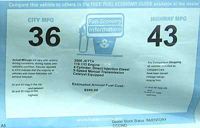 EPA Economy Numbers for the Jetta 5