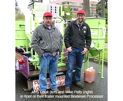 Pelly and Cook in front of Biodiesel Processor