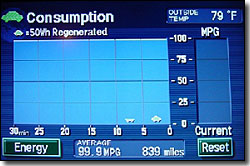 Prius Computer readout