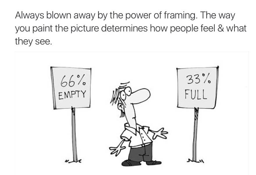 The power of framing in presenting the news | My Desultory Blog